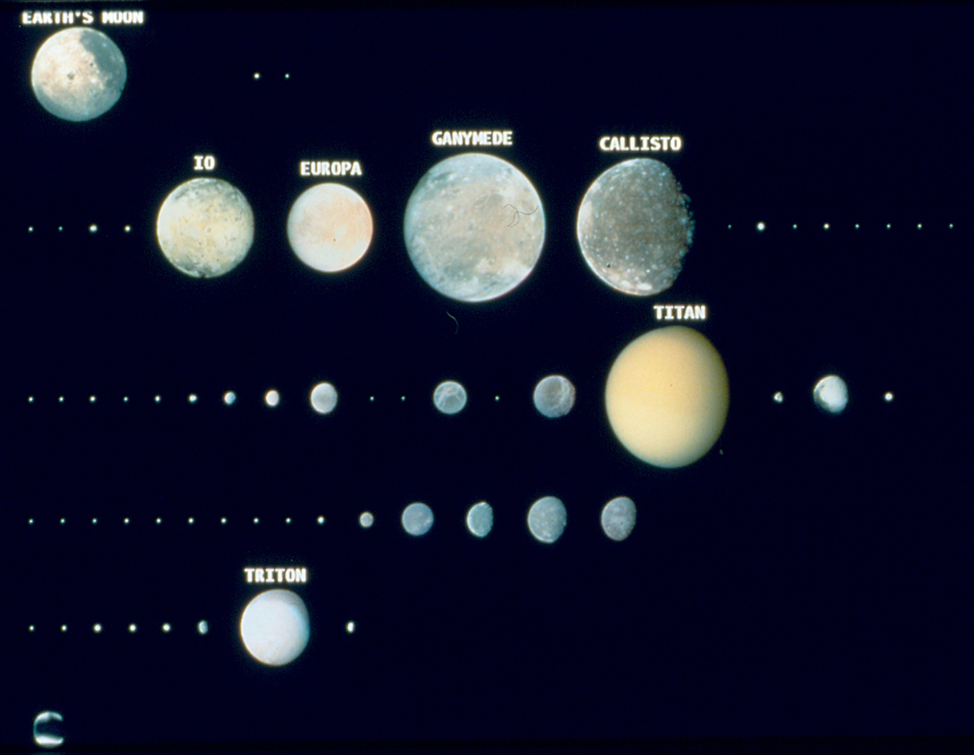 Neptune's 13 Moons Map - Pics about space